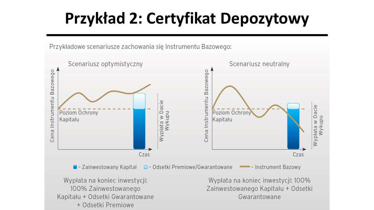 Przykład 2: Certyfikat Depozytowy