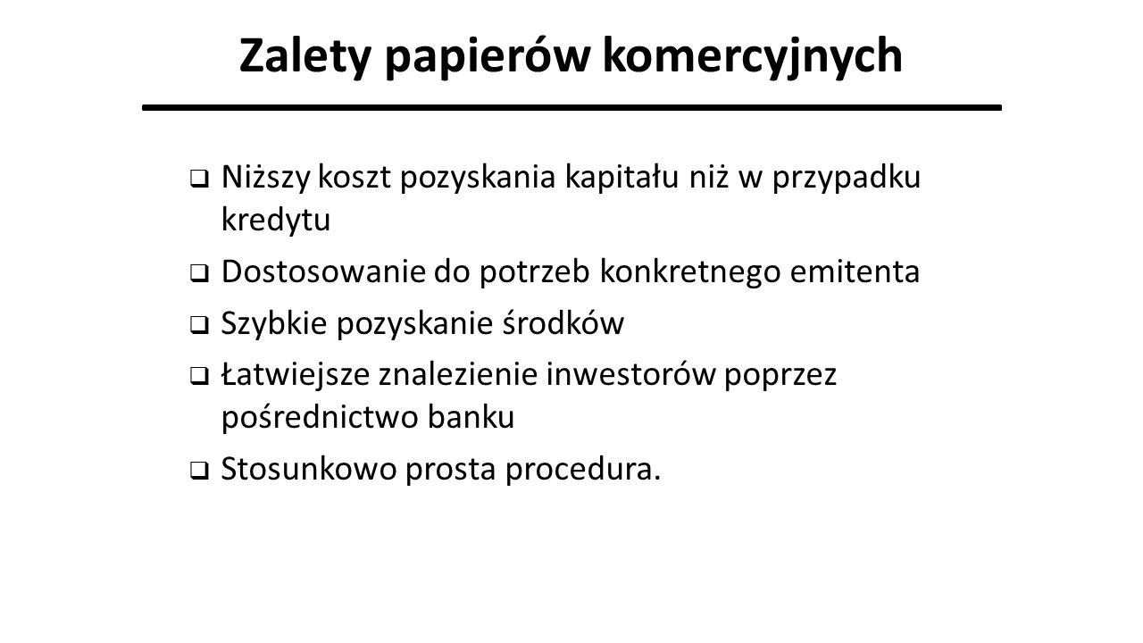 Zalety papierów komercyjnych