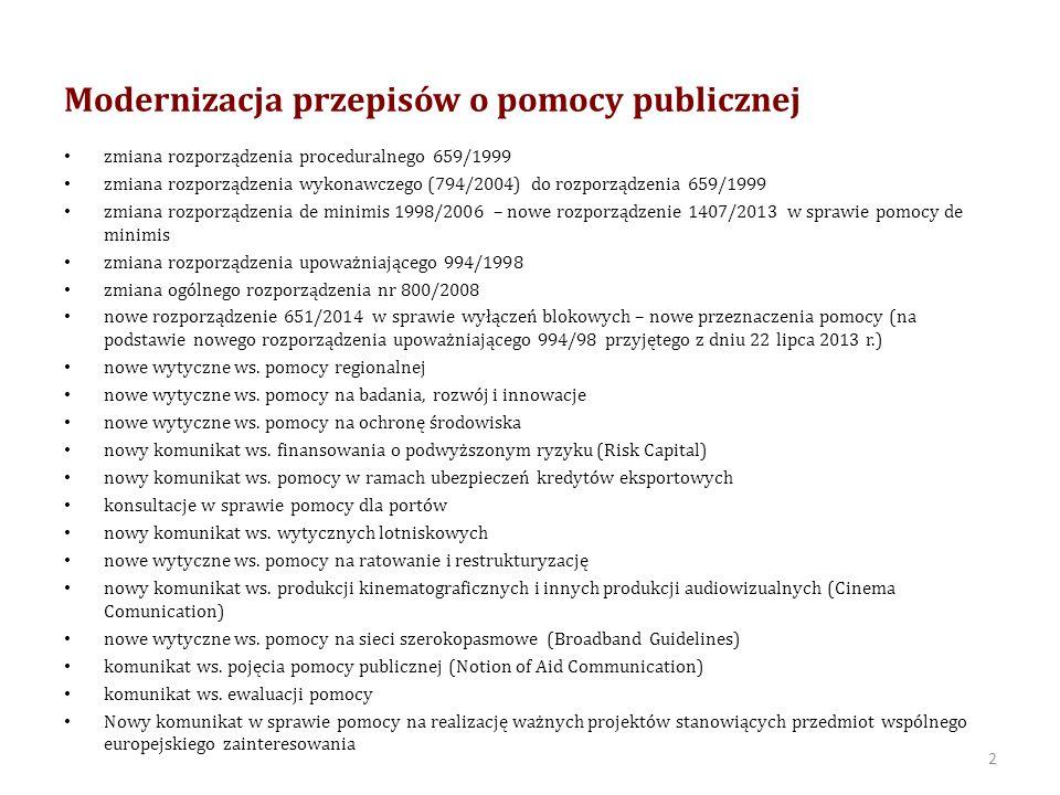 Modernizacja przepisów o pomocy publicznej