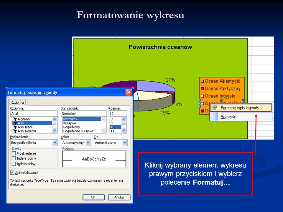 Formatowanie wykresu Kliknij wybrany element wykresu prawym przyciskiem i wybierz polecenie Formatuj…