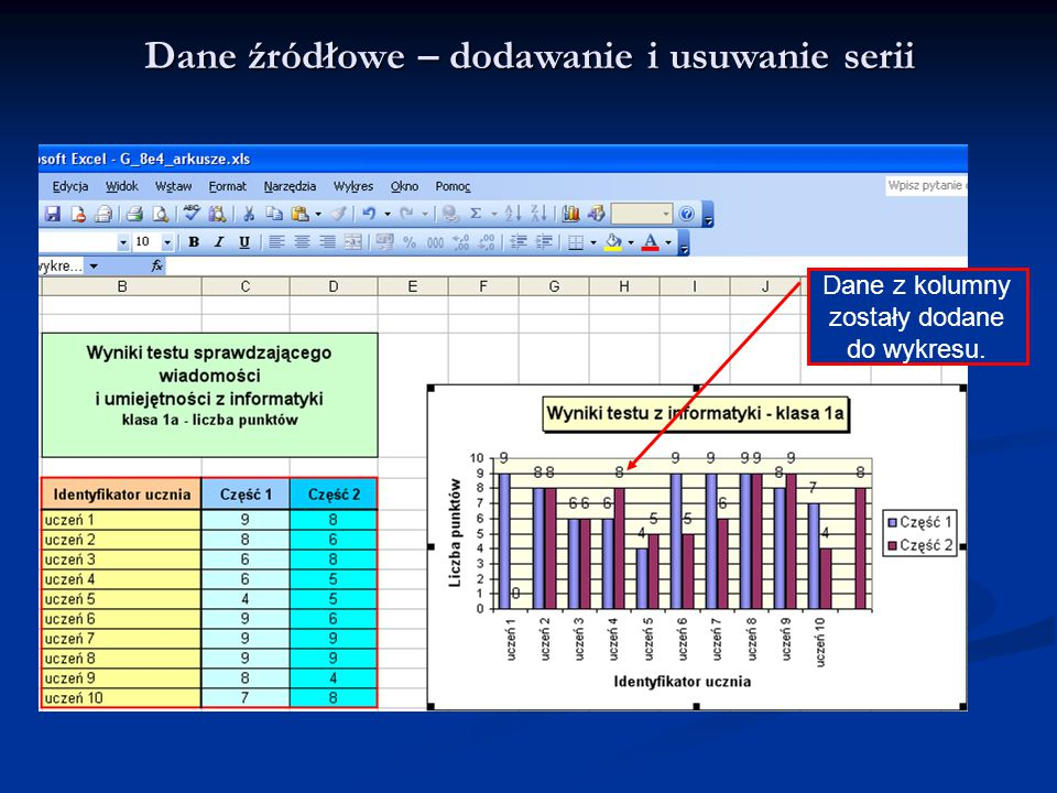 Dane źródłowe – dodawanie i usuwanie serii