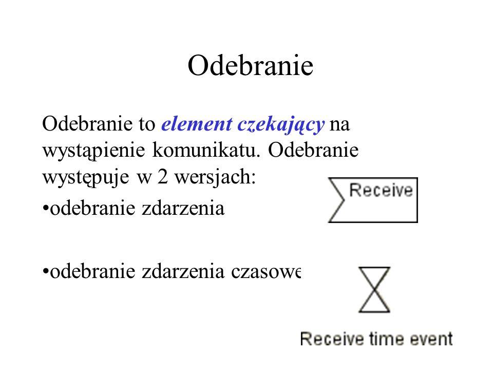 Odebranie Odebranie to element czekający na wystąpienie komunikatu. Odebranie występuje w 2 wersjach: