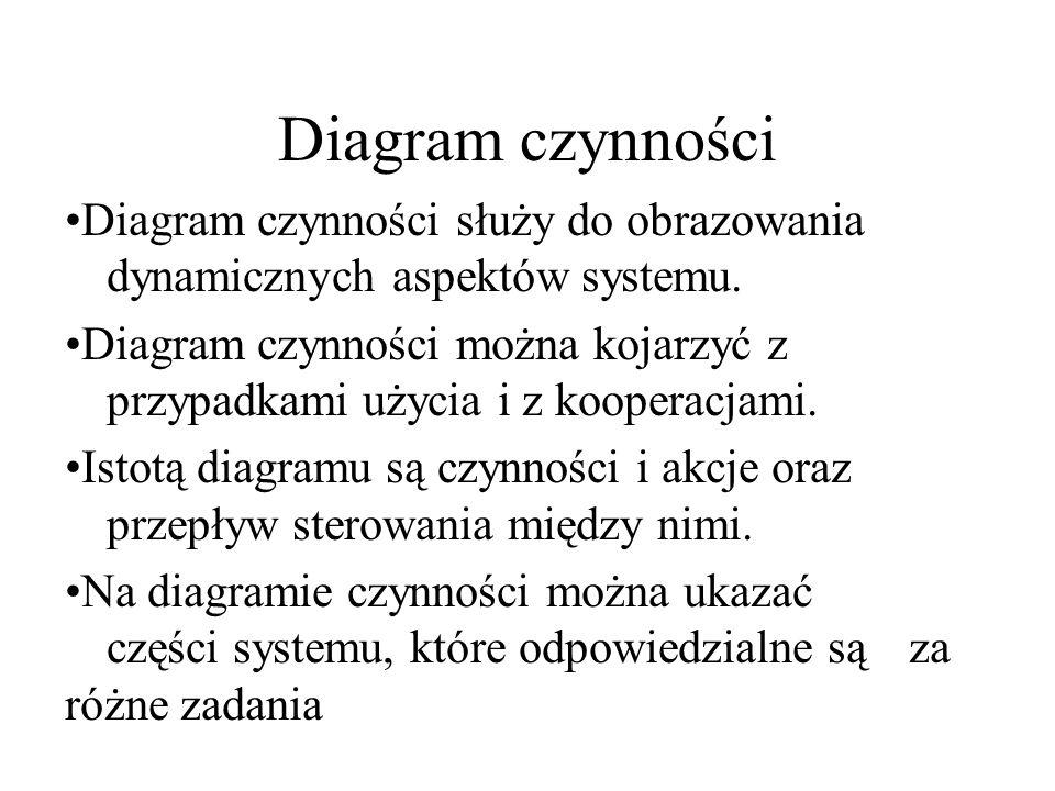 Diagram czynności Diagram czynności służy do obrazowania dynamicznych aspektów systemu.