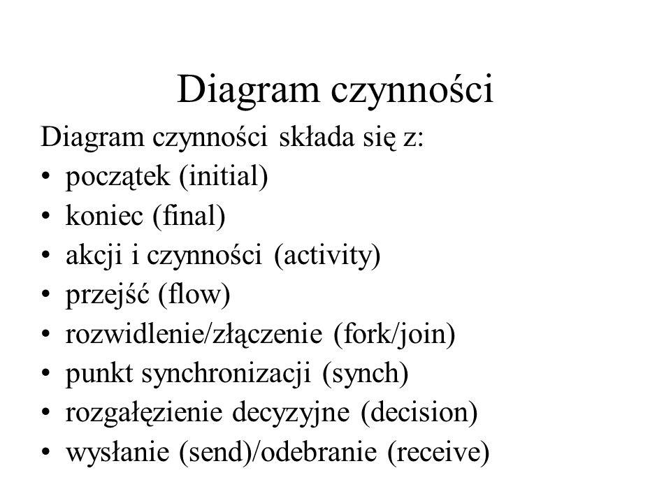 Diagram czynności Diagram czynności składa się z: początek (initial)
