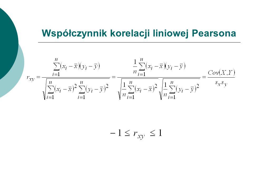Współczynnik korelacji liniowej Pearsona