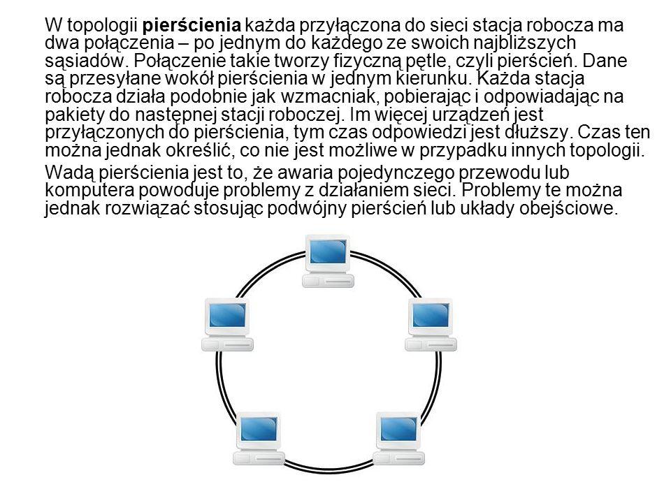 W topologii pierścienia każda przyłączona do sieci stacja robocza ma dwa połączenia – po jednym do każdego ze swoich najbliższych sąsiadów. Połączenie takie tworzy fizyczną pętle, czyli pierścień. Dane są przesyłane wokół pierścienia w jednym kierunku. Każda stacja robocza działa podobnie jak wzmacniak, pobierając i odpowiadając na pakiety do następnej stacji roboczej. Im więcej urządzeń jest przyłączonych do pierścienia, tym czas odpowiedzi jest dłuższy. Czas ten można jednak określić, co nie jest możliwe w przypadku innych topologii.