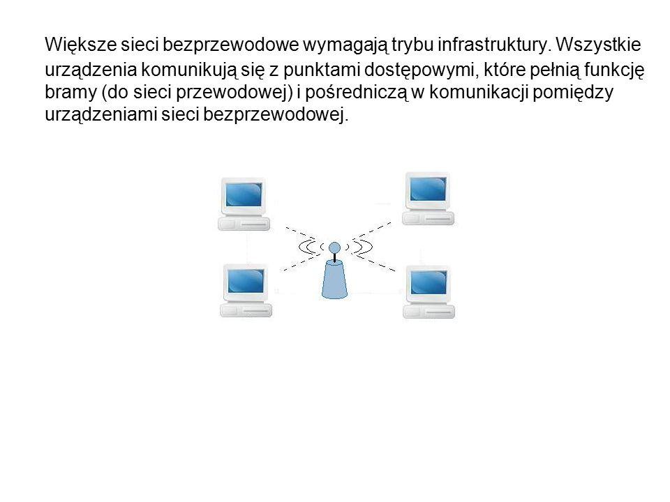 Większe sieci bezprzewodowe wymagają trybu infrastruktury
