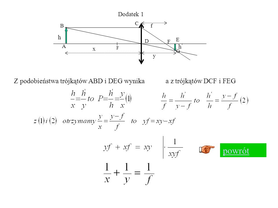Dodatek 1 F. G. A. B. C. D. E. x. y. f. h. h' F. Z podobieństwa trójkątów ABD i DEG wynika a z trójkątów DCF i FEG.