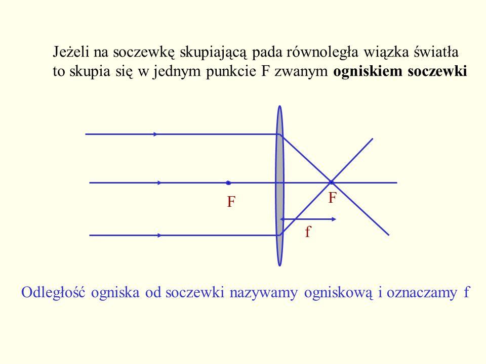 Jeżeli na soczewkę skupiającą pada równoległa wiązka światła to skupia się w jednym punkcie F zwanym ogniskiem soczewki
