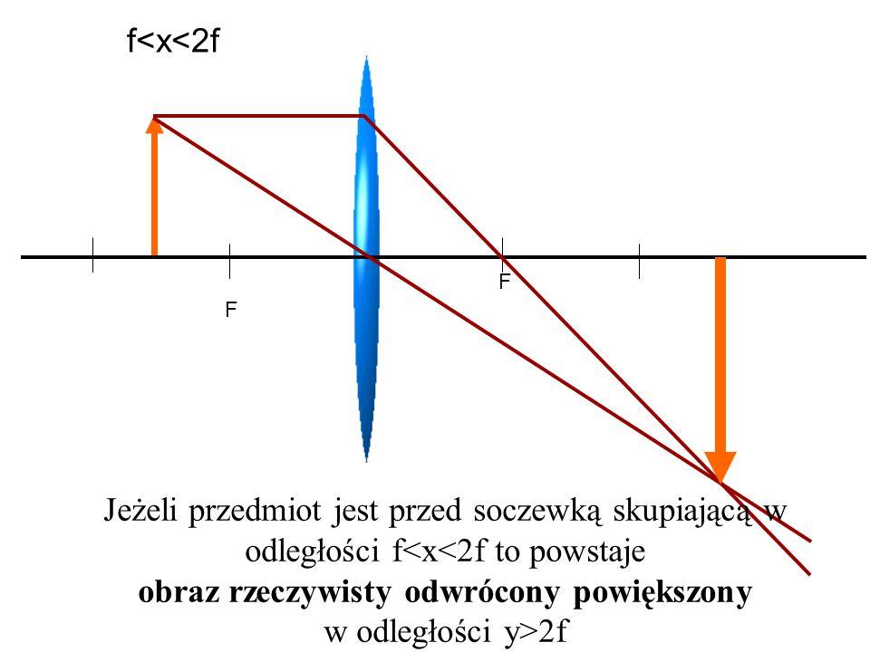 obraz rzeczywisty odwrócony powiększony w odległości y>2f