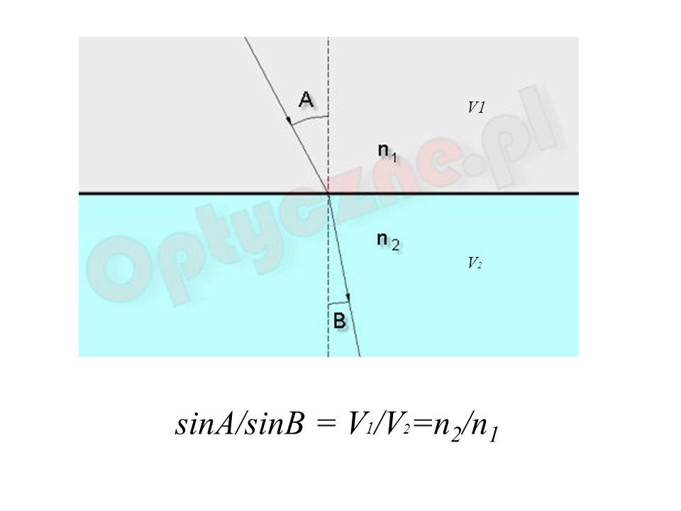 V1 V2 sinA/sinB = V1/V2=n2/n1