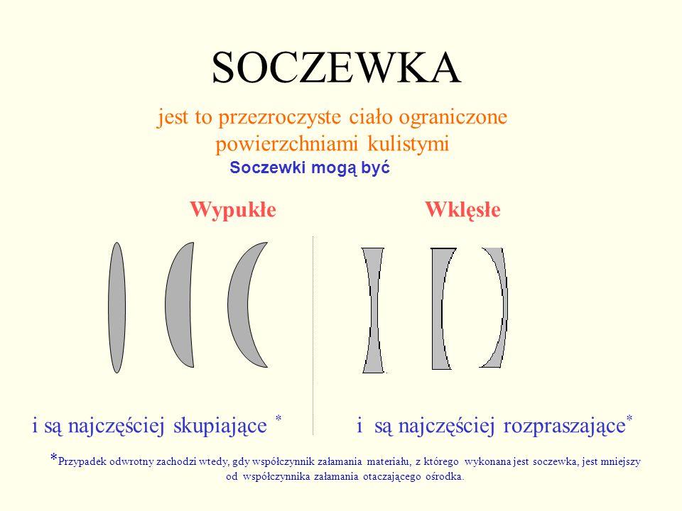 SOCZEWKA jest to przezroczyste ciało ograniczone powierzchniami kulistymi. Wypukłe Wklęsłe.