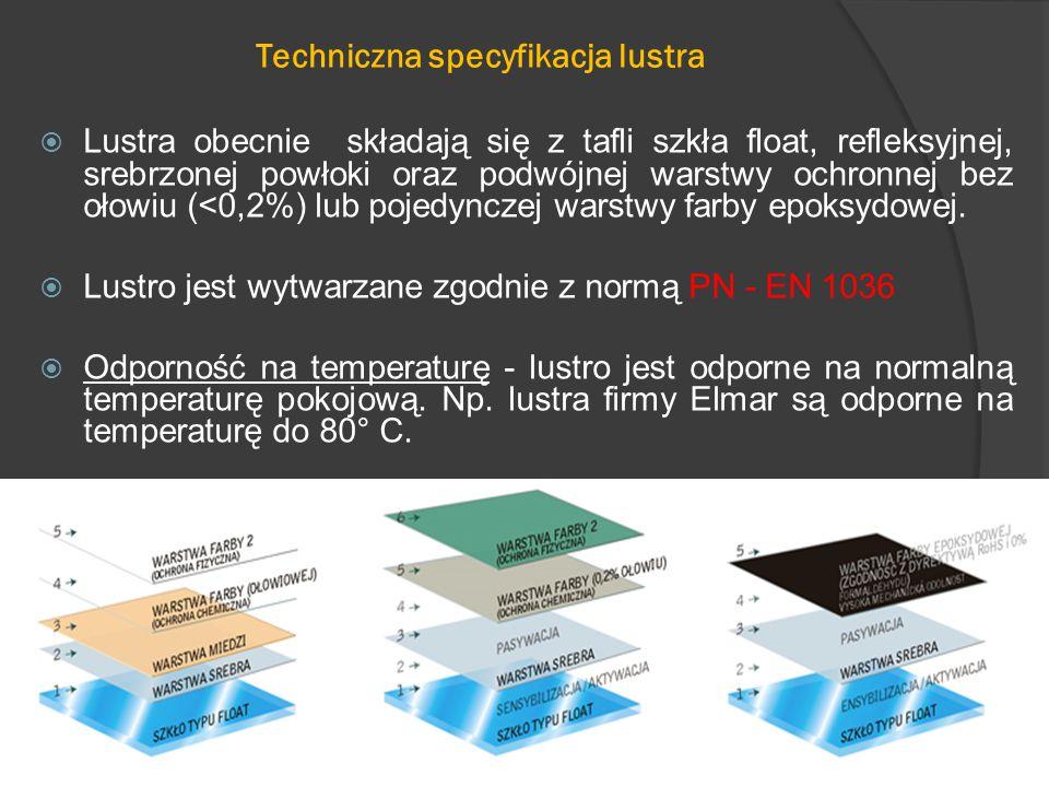Techniczna specyfikacja lustra