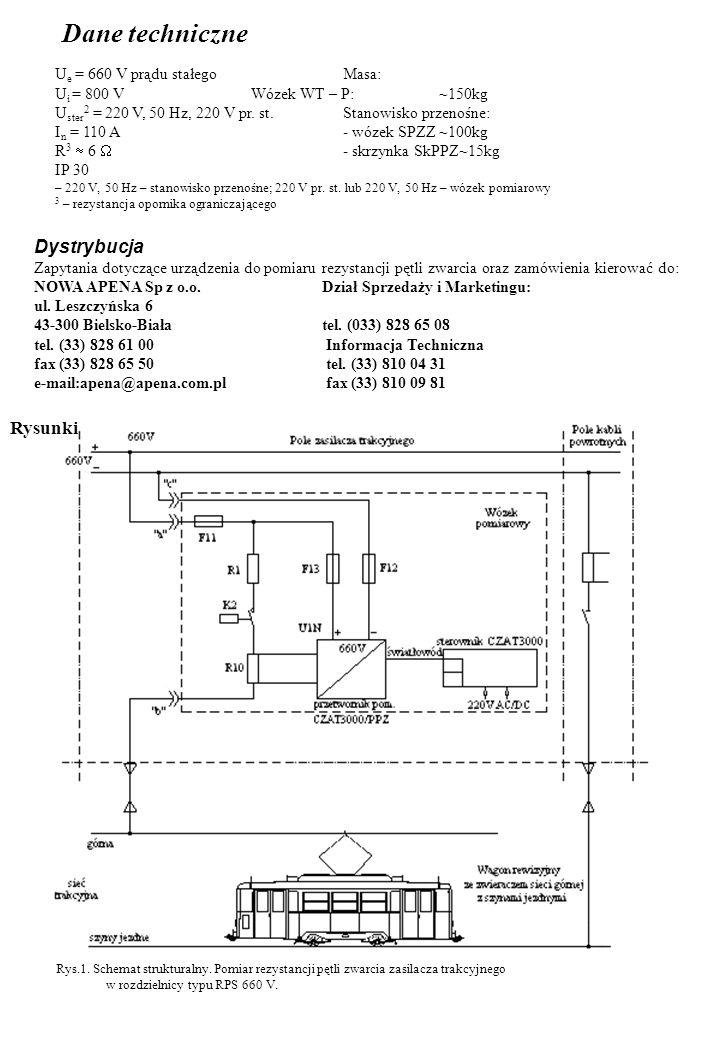 Dane techniczne Ue = 660 V prądu stałego Masa: Ui = 800 V Wózek WT – P: ~150kg. Uster2 = 220 V, 50 Hz, 220 V pr. st. Stanowisko przenośne: