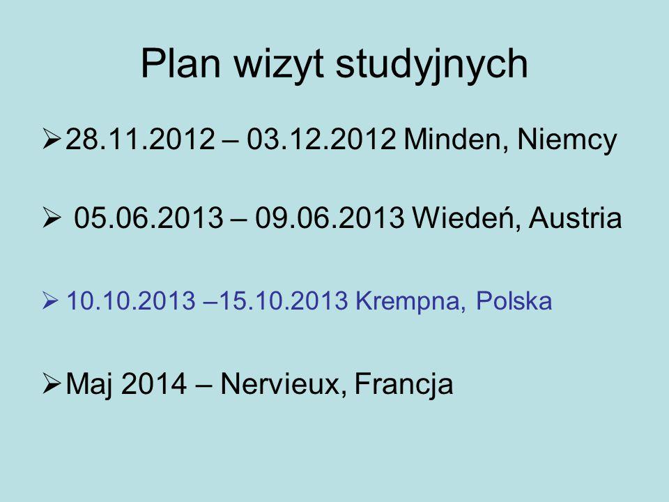 Plan wizyt studyjnych 28.11.2012 – 03.12.2012 Minden, Niemcy