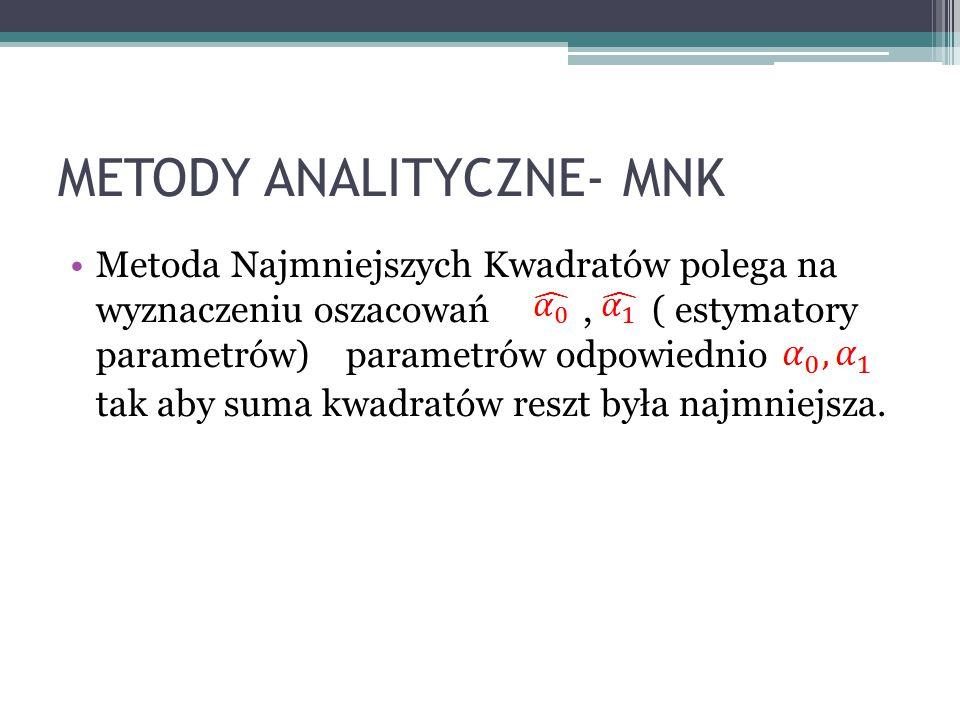 METODY ANALITYCZNE- MNK
