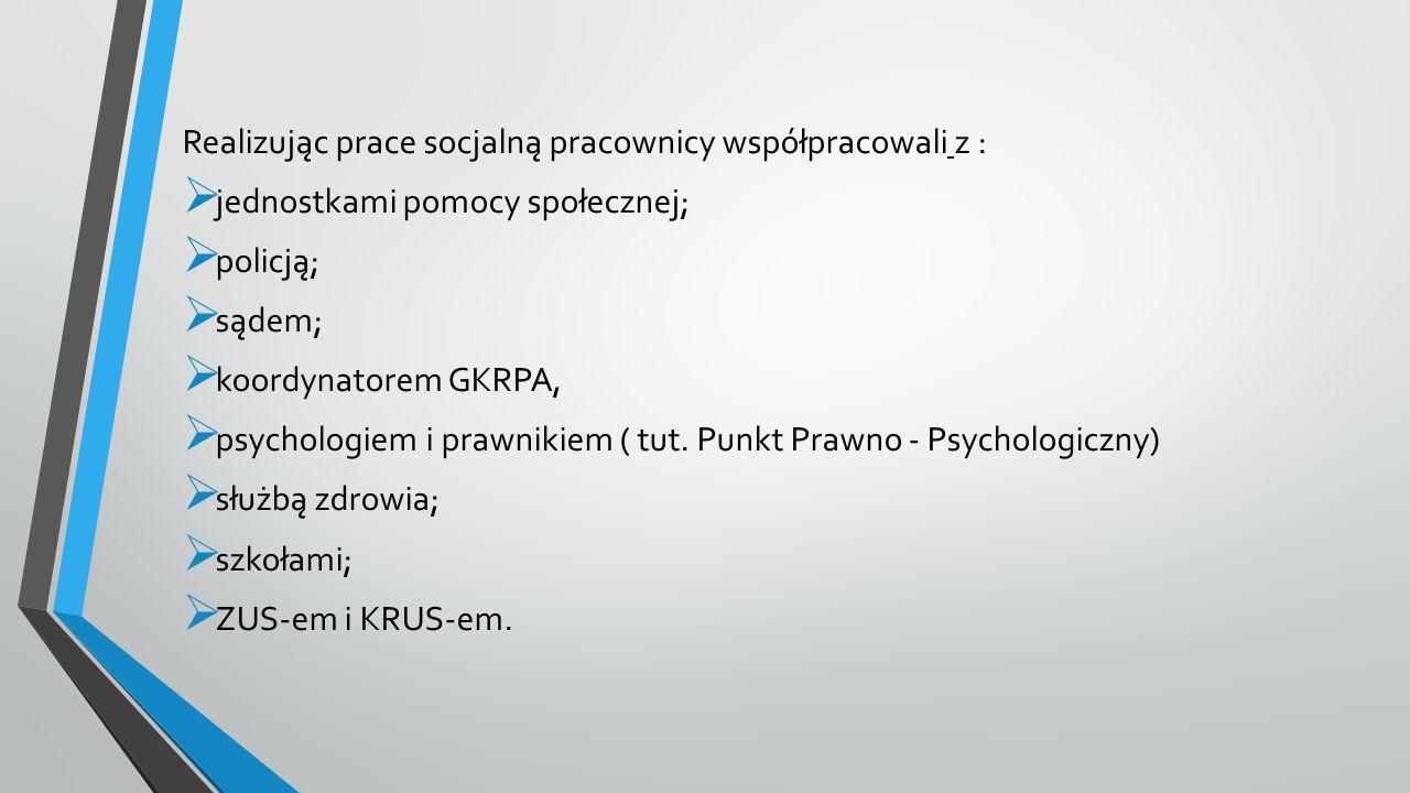Realizując prace socjalną pracownicy współpracowali z :