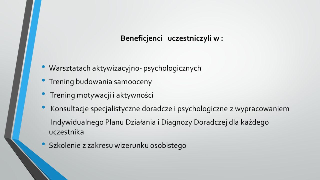 Beneficjenci uczestniczyli w :