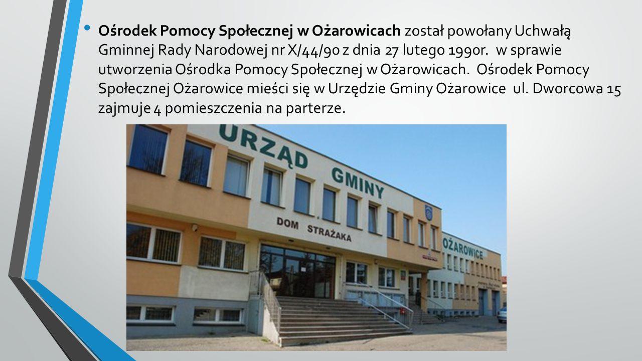 Ośrodek Pomocy Społecznej w Ożarowicach został powołany Uchwałą Gminnej Rady Narodowej nr X/44/90 z dnia 27 lutego 1990r.