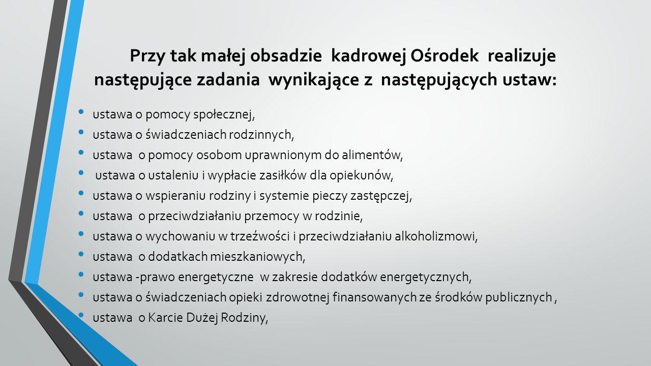 Przy tak małej obsadzie kadrowej Ośrodek realizuje następujące zadania wynikające z następujących ustaw: