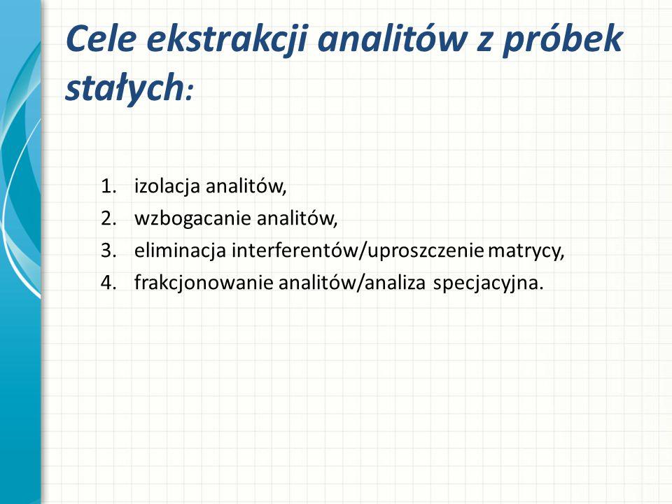 Cele ekstrakcji analitów z próbek stałych: