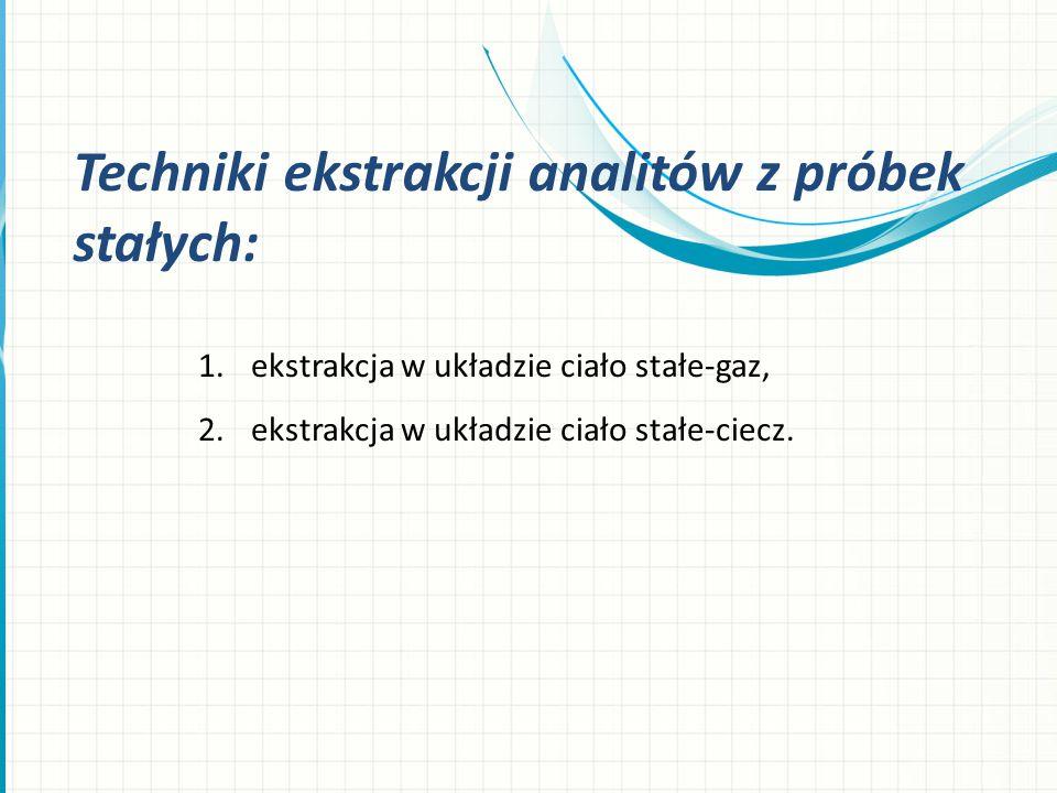 Techniki ekstrakcji analitów z próbek stałych: