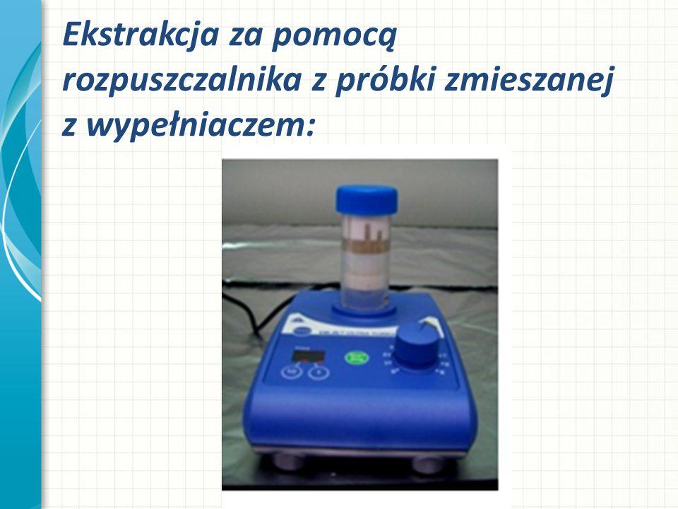 Ekstrakcja za pomocą rozpuszczalnika z próbki zmieszanej z wypełniaczem: