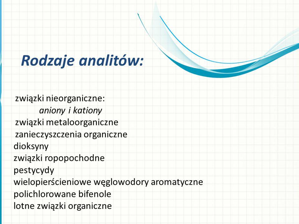 Rodzaje analitów: związki nieorganiczne: aniony i kationy
