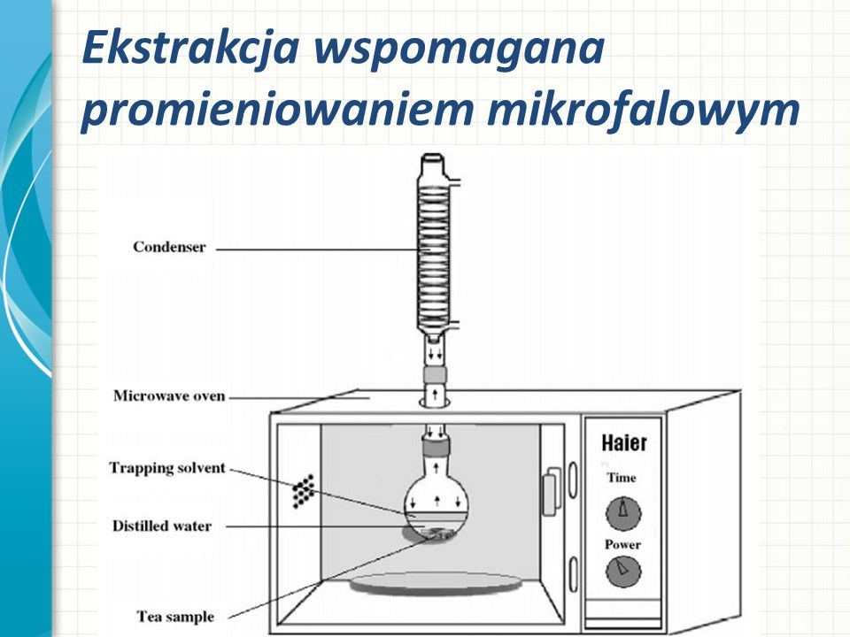 Ekstrakcja wspomagana promieniowaniem mikrofalowym