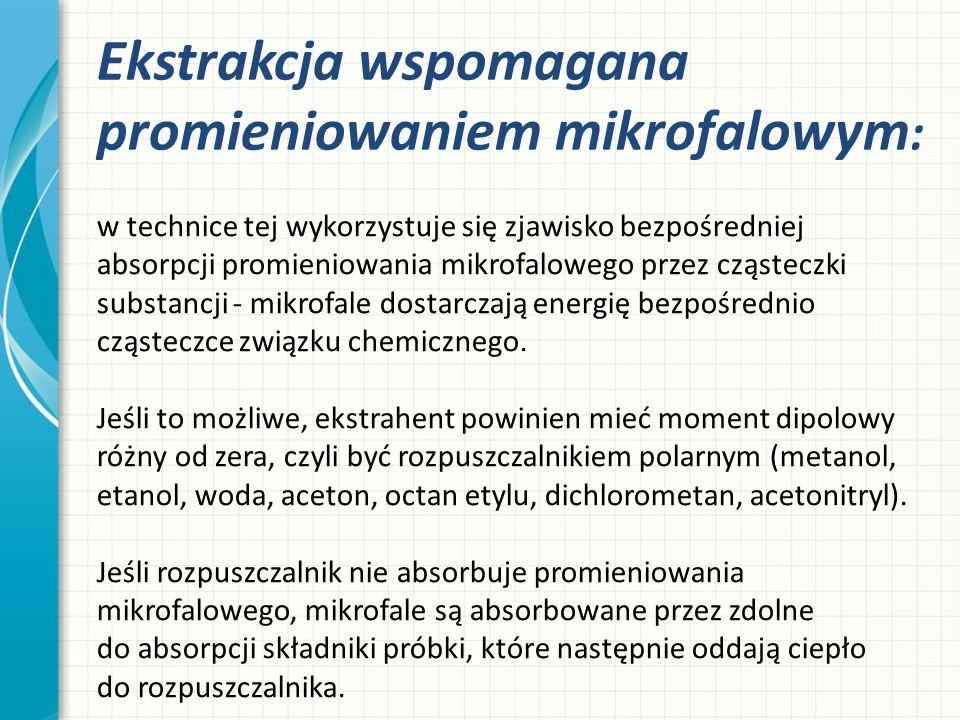 Ekstrakcja wspomagana promieniowaniem mikrofalowym:
