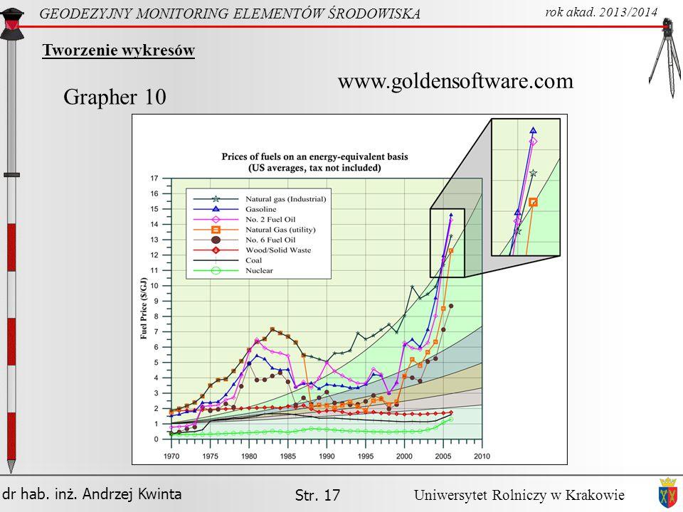 www.goldensoftware.com Grapher 10 Tworzenie wykresów