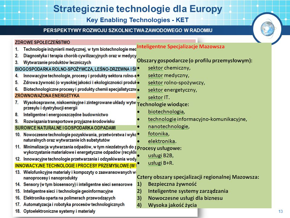 Strategicznie technologie dla Europy