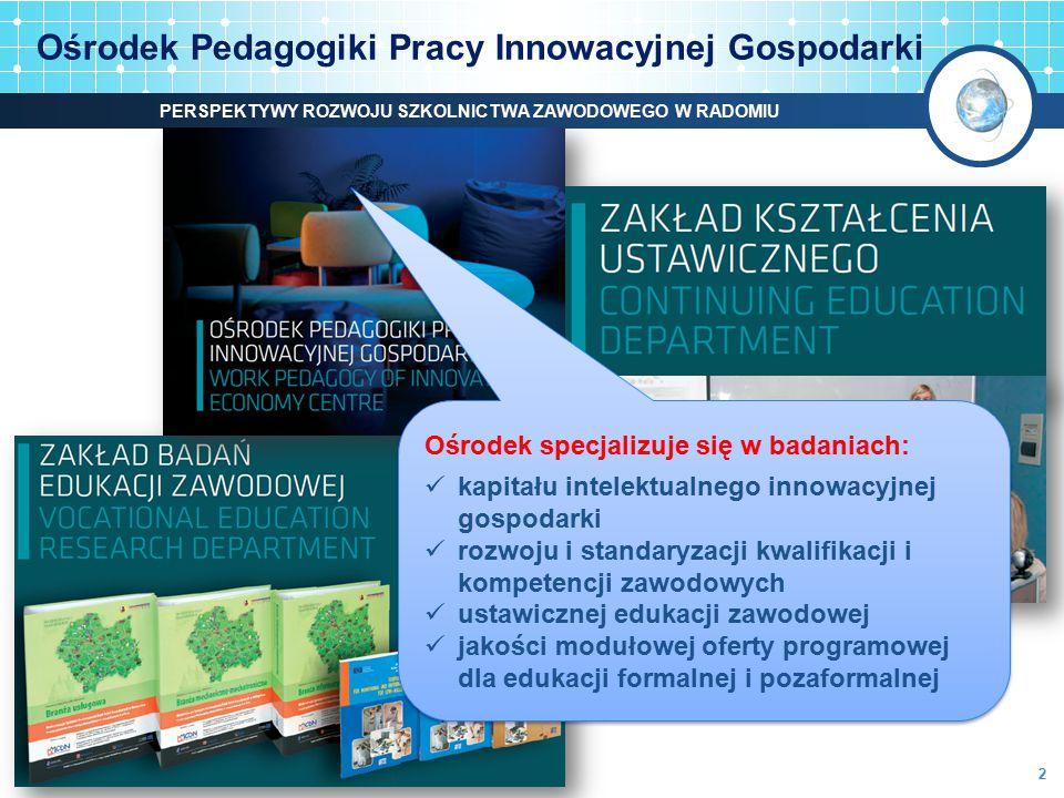 Ośrodek Pedagogiki Pracy Innowacyjnej Gospodarki