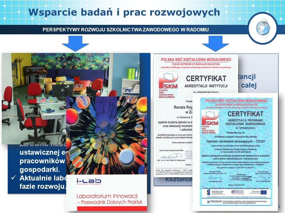 Wsparcie badań i prac rozwojowych