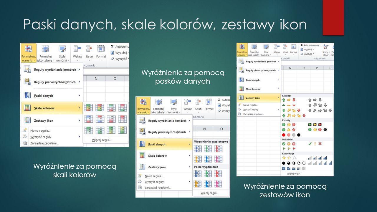 Paski danych, skale kolorów, zestawy ikon