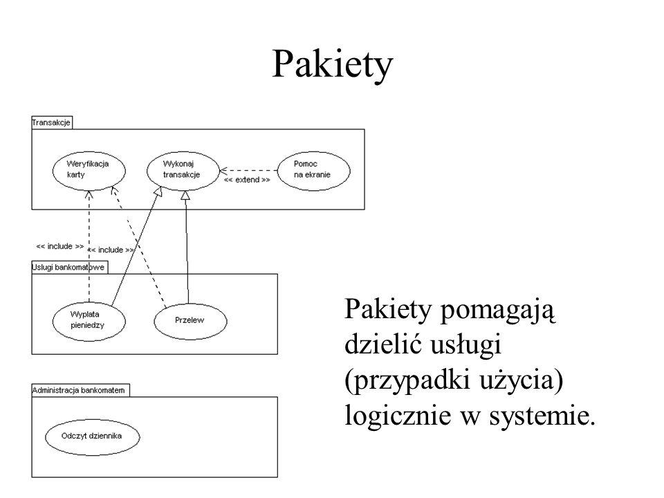 Pakiety Pakiety pomagają dzielić usługi (przypadki użycia) logicznie w systemie.