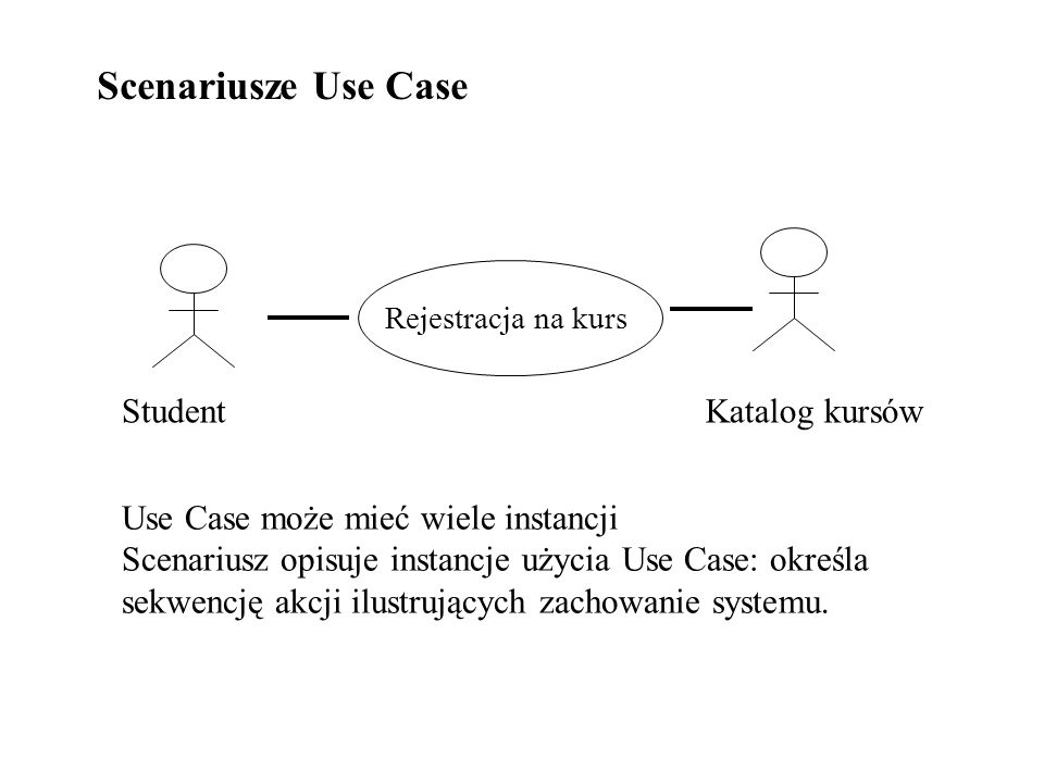 Scenariusze Use Case Student Katalog kursów