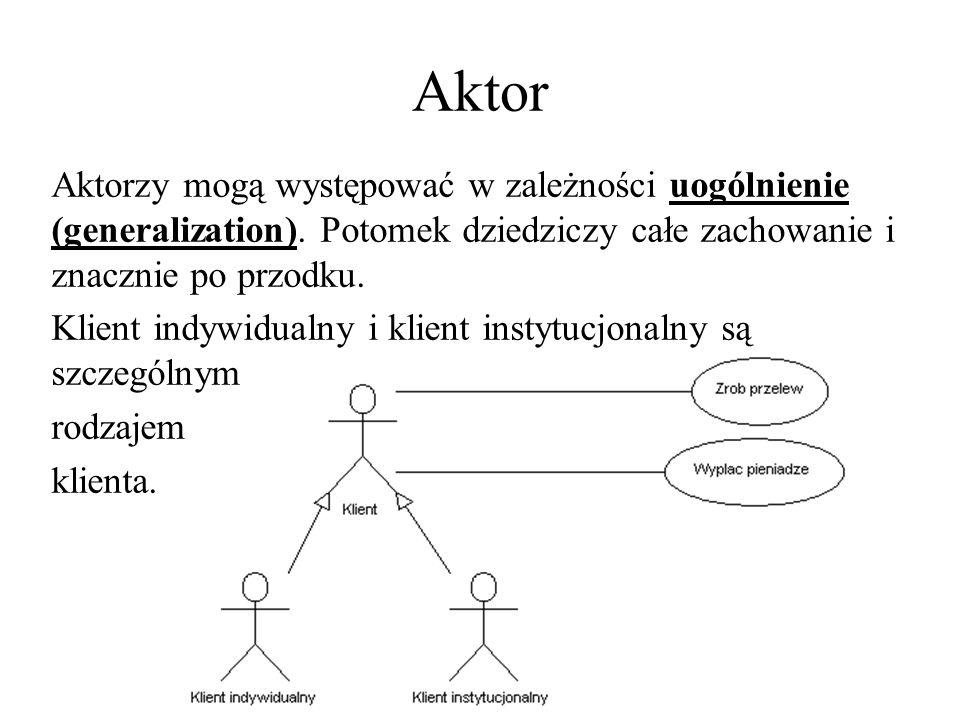Aktor Aktorzy mogą występować w zależności uogólnienie (generalization). Potomek dziedziczy całe zachowanie i znacznie po przodku.