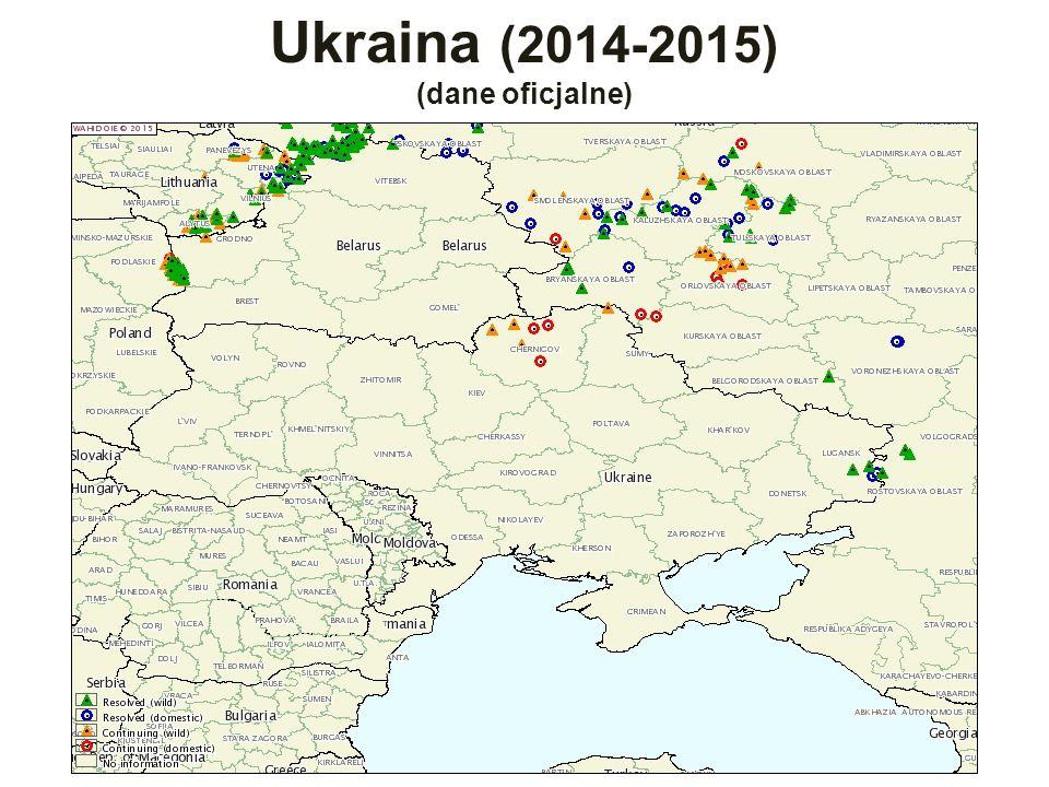 Ukraina (2014-2015) (dane oficjalne)