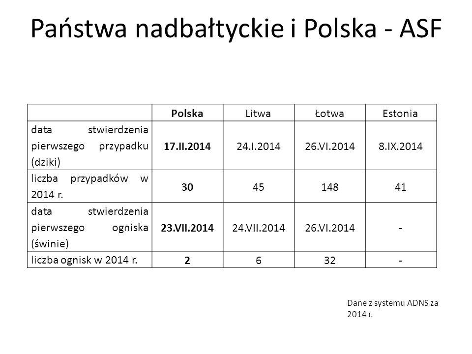 Państwa nadbałtyckie i Polska - ASF