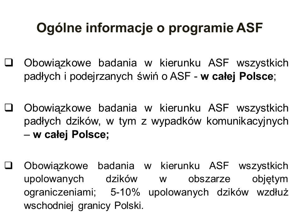 Ogólne informacje o programie ASF
