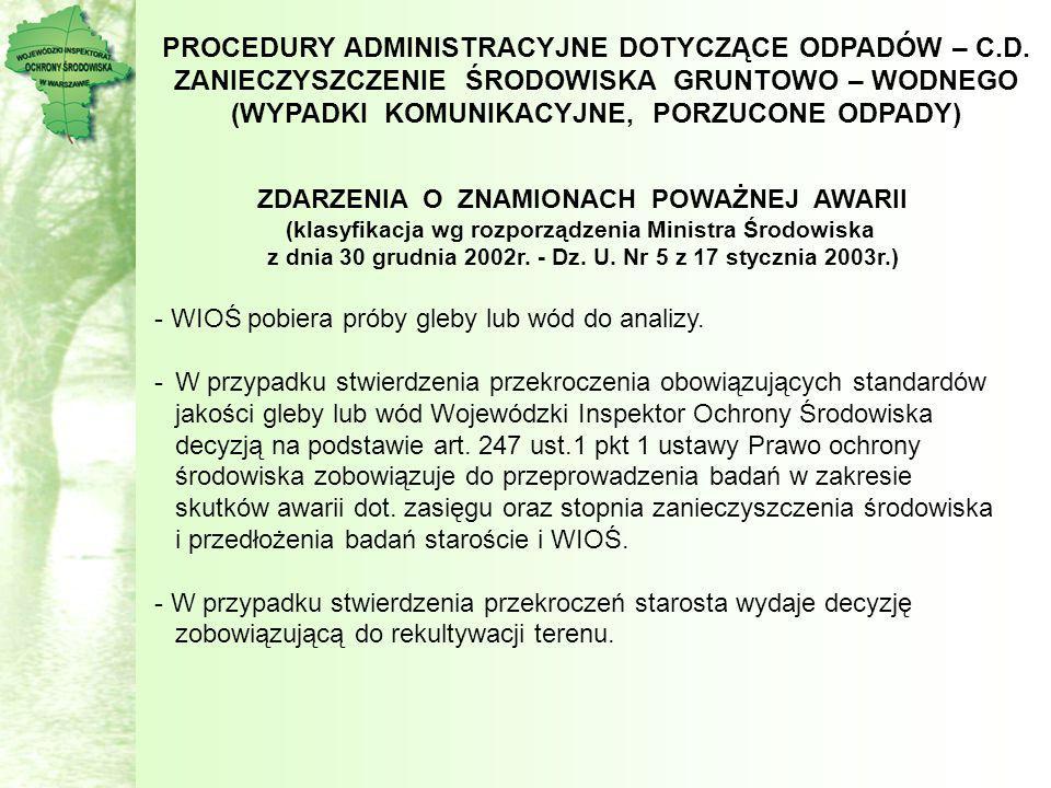 PROCEDURY ADMINISTRACYJNE DOTYCZĄCE ODPADÓW – C.D.