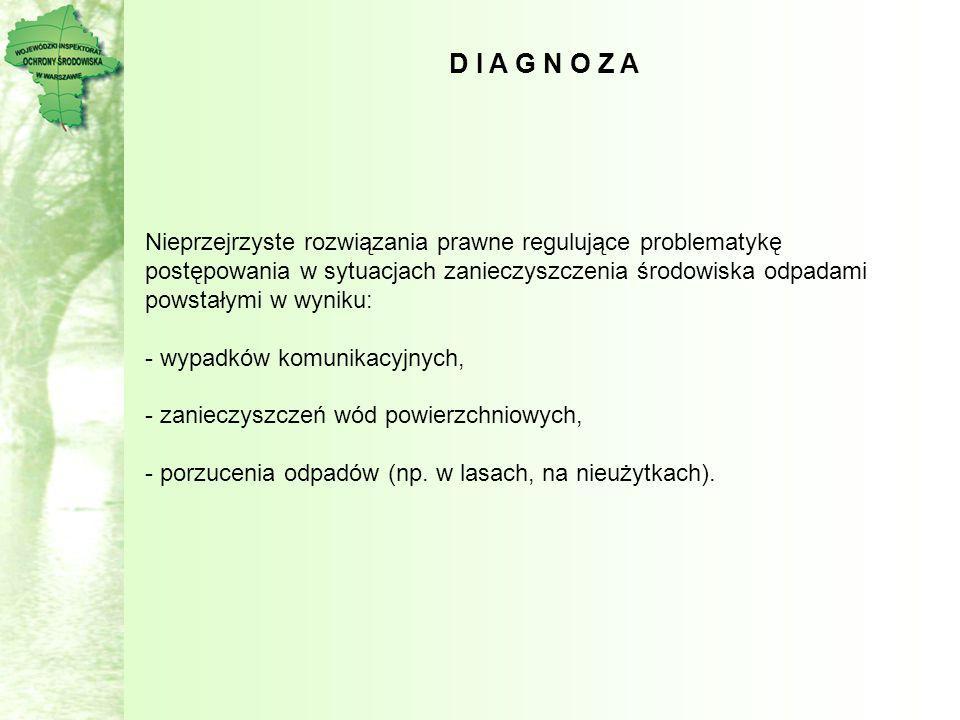 D I A G N O Z A