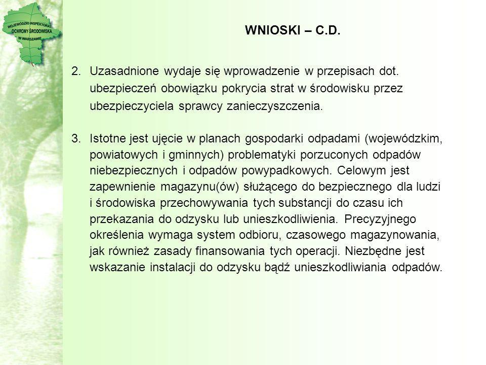 WNIOSKI – C.D.