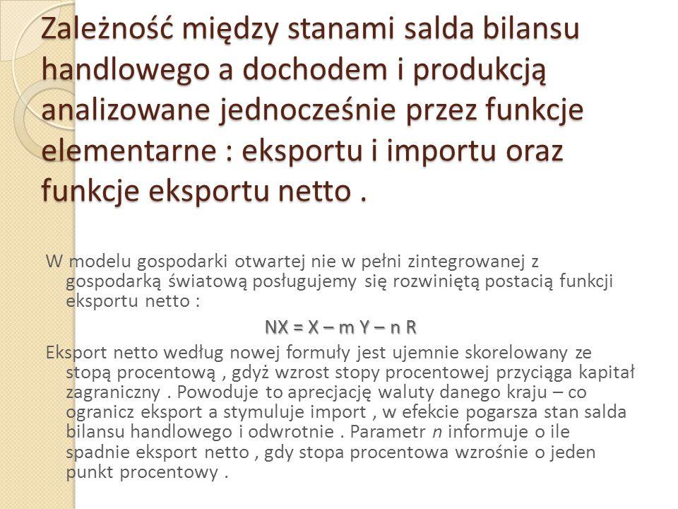 Zależność między stanami salda bilansu handlowego a dochodem i produkcją analizowane jednocześnie przez funkcje elementarne : eksportu i importu oraz funkcje eksportu netto .
