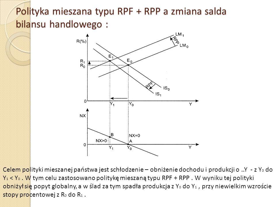 Polityka mieszana typu RPF + RPP a zmiana salda bilansu handlowego :