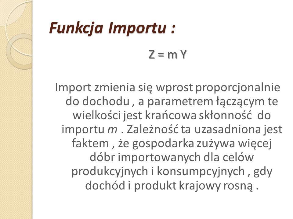 Funkcja Importu :