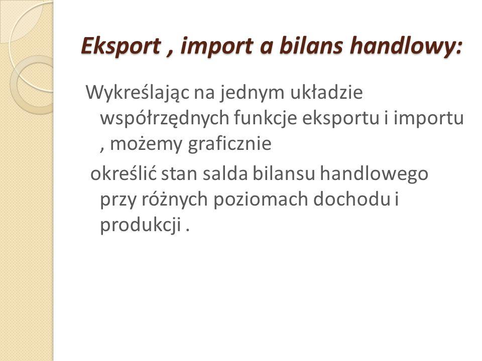 Eksport , import a bilans handlowy: