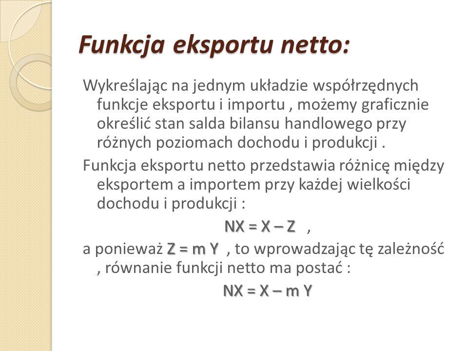 Funkcja eksportu netto: