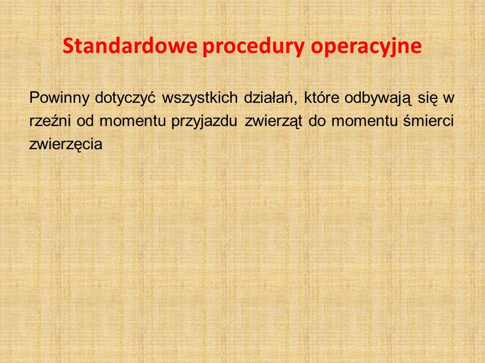 Standardowe procedury operacyjne